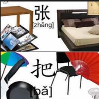 Skaitvārdi (measure words) - svarīgs elements ķīniešu sarunvalodā