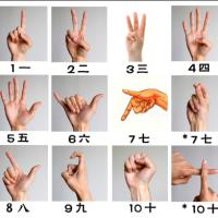 Skaitļi un to veidošana ķīniešu valodā